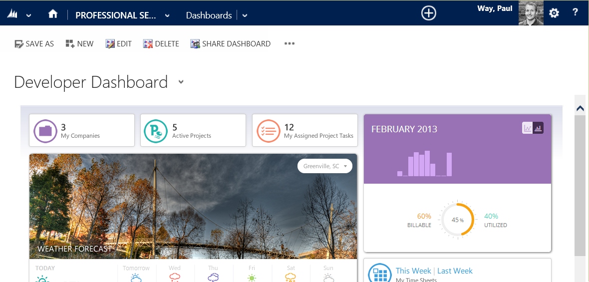 Here's an example of dashboard that launches to various entities and summarizes data specific to the user.  A different approach to the Personal Wall.